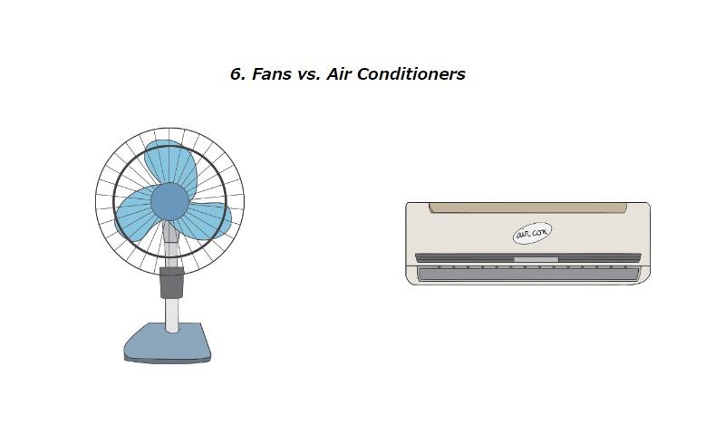 NativeCampレッスン画像/扇風機とエアコン